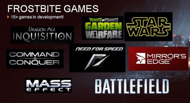 Frostbite motorlu tüm bu oyunlar ve yenileri Mantle desteklemeye devam edecekler