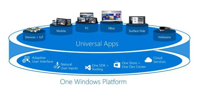 windows 10 universal