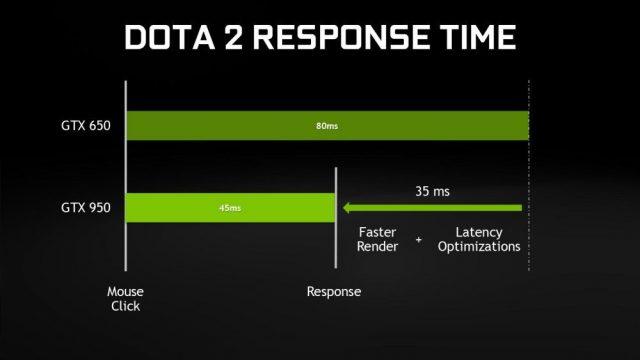 Nvidia_GeForce_GTX_950_02