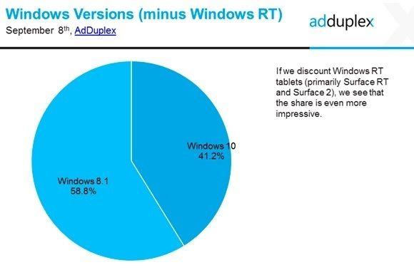 Windows_10_addduplex