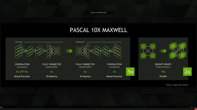 pascal maxwell
