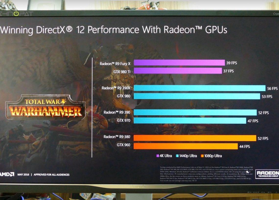 AMD Radeon R9 Fury X DirectX 12 Performansı - Technopat