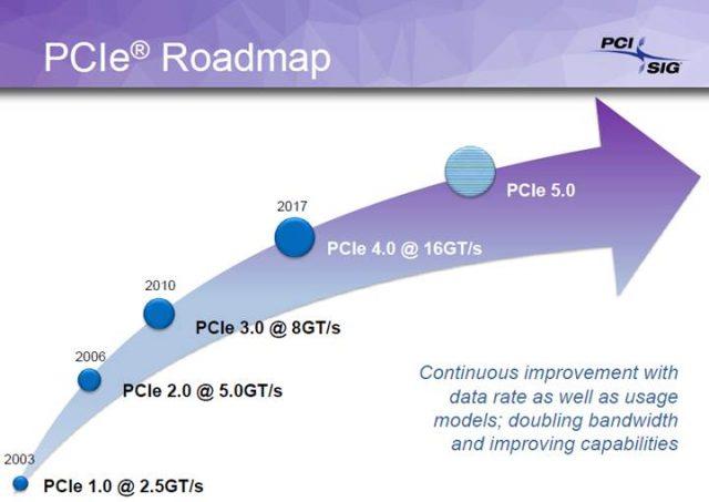 PCI-Express-4.0
