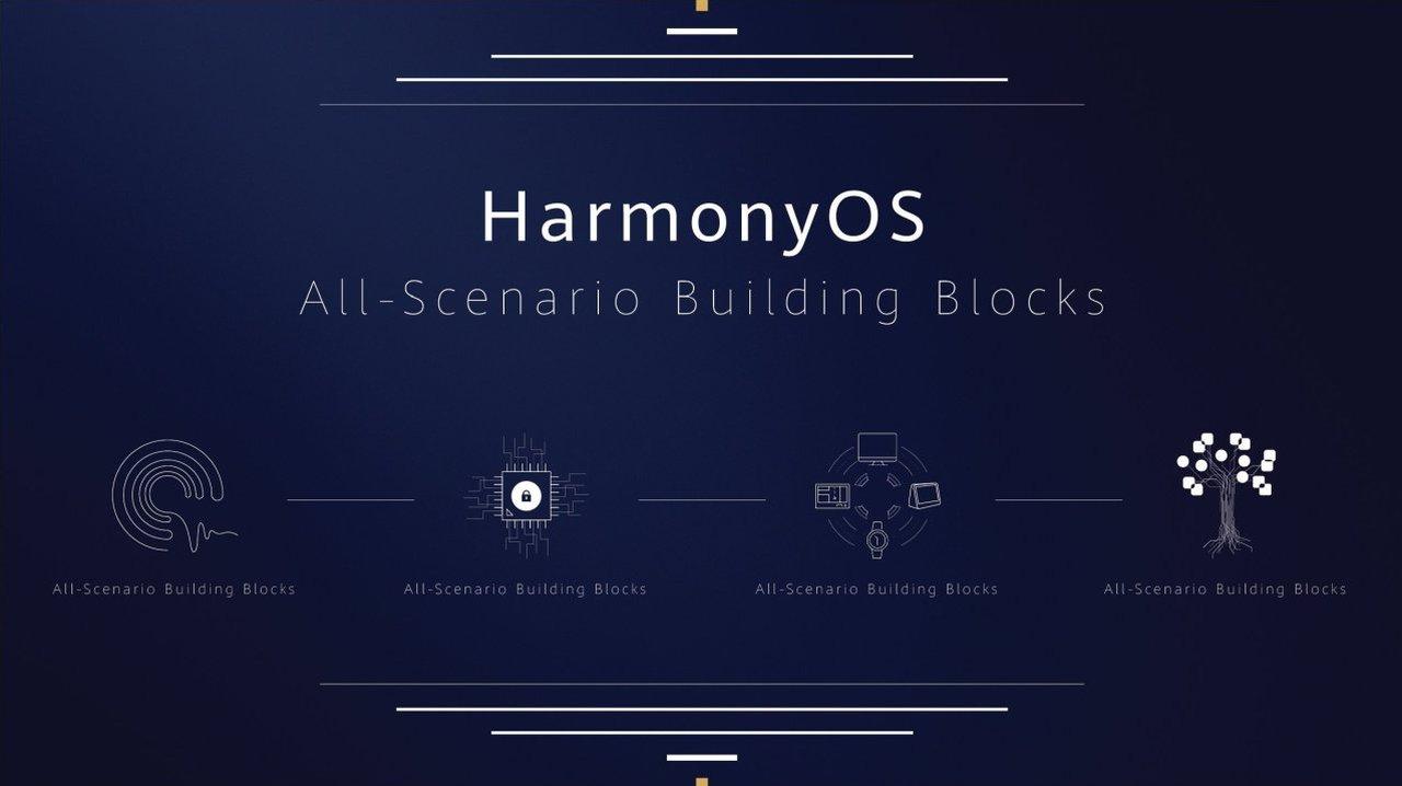 HarmonyOS 2020