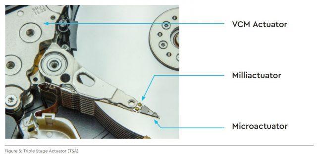 Western Digital, ePMR Teknolojisine Dayanan 16 ve 18 TB Disklerini Duyurdu