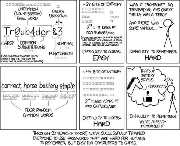 zayıf şifre kullanımı