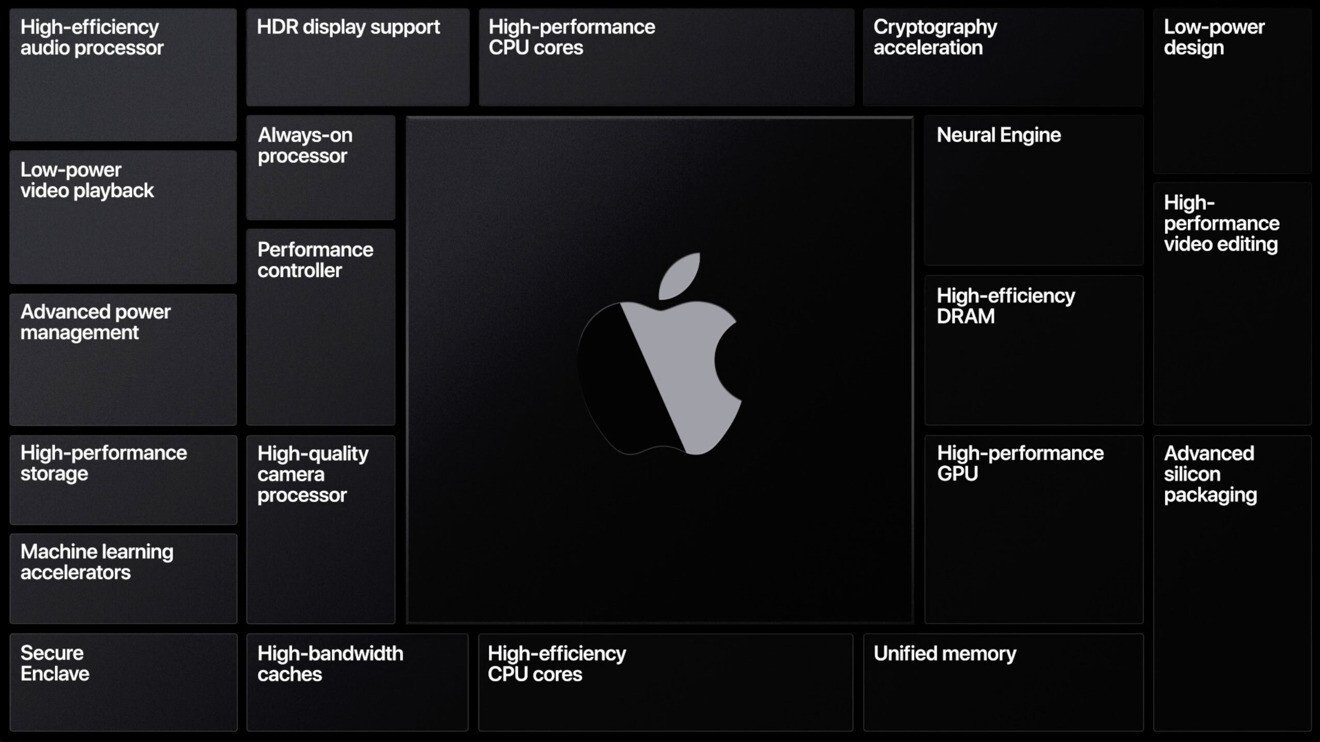 [Resim: Apple-%C4%B0%C5%9Flemci.jpg]