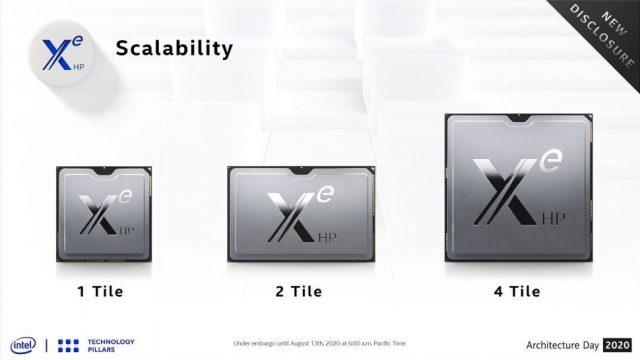 [Resim: Intel-Xe-HP-GPU-Olcekleme-640x360.jpg]