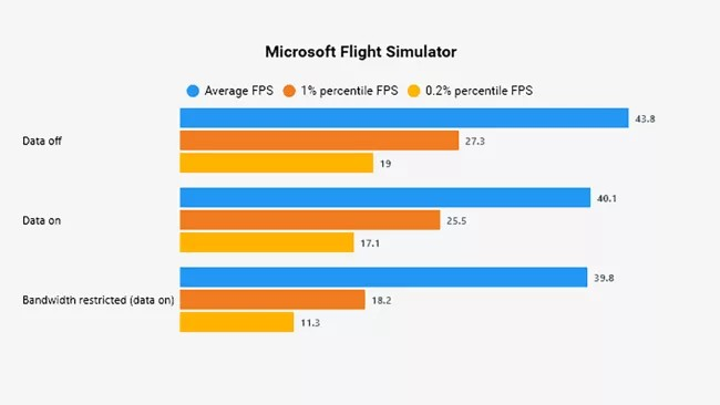 [Resim: Microsoft-Flight-Simulator-2020-test.jpg]