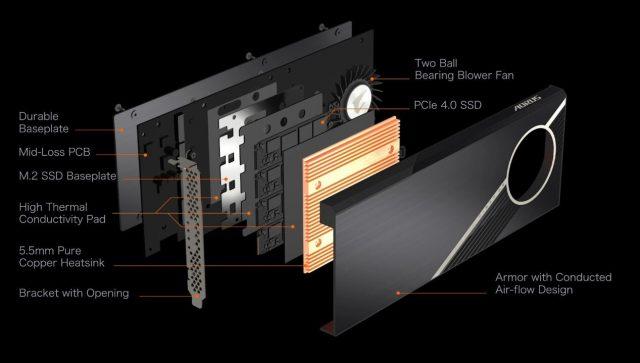 AORUS PCIe 4.0 AIC SSD 2 TB