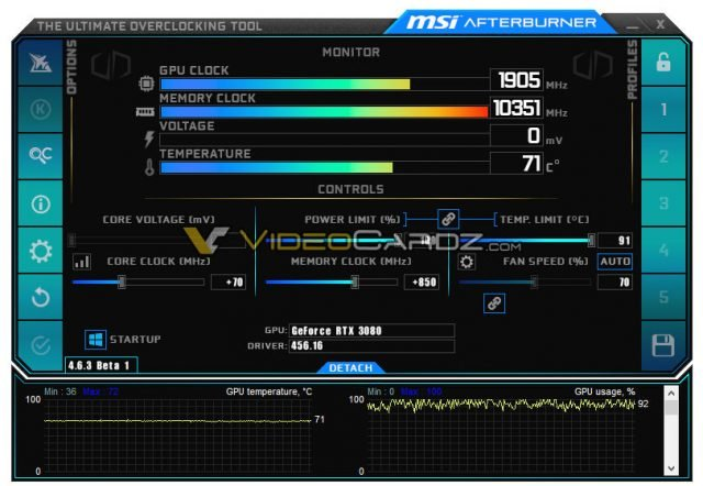 GeForce RTX 3080 Overclock