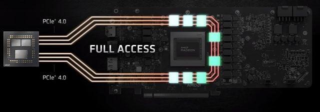 MSI Smart Access Memory