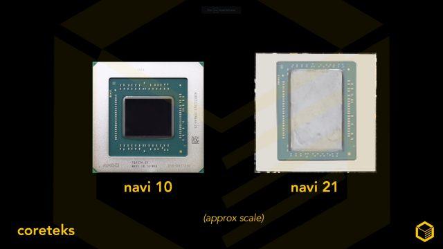 Radeon RX 6900 XT Big Navi GPU