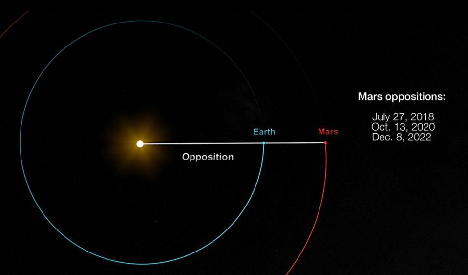 Mars Ekim