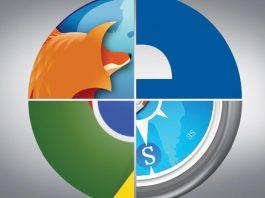 Microsoft Edge Kullanım Oranı