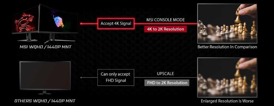 MSI konsol modu