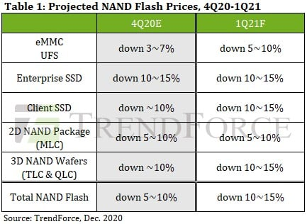 ssd prices