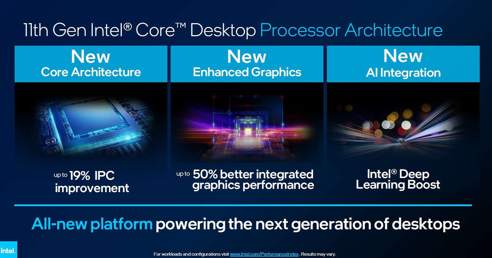 Intel Rocket Lake teknodeha