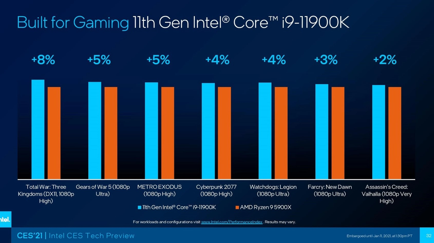 Intel Rocket Lake tekno deha