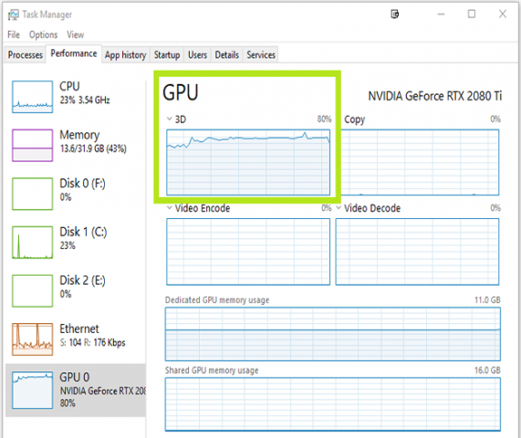 NVIDIA NVENC GPU utilization rate