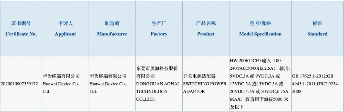 Huawei 135W Hızlı Şarj İçin Sertifika Aldı