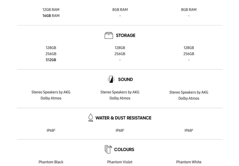 Samsung Galaxy S21 serisi özellikleri