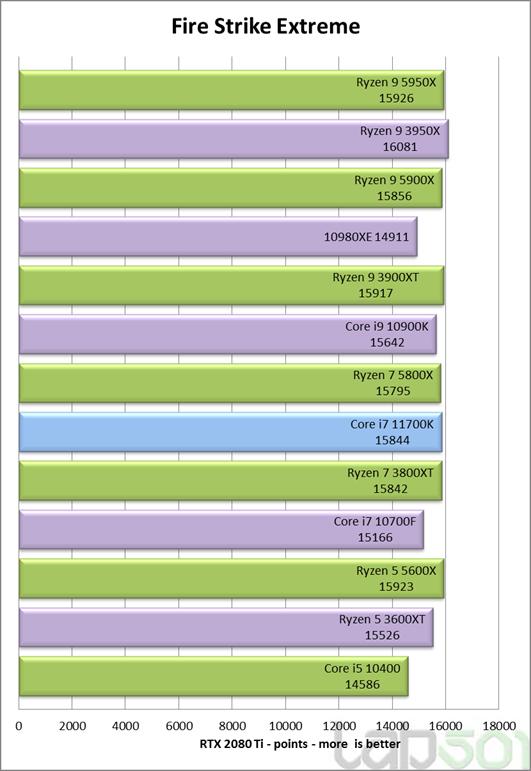 Intel Core i7 11700K