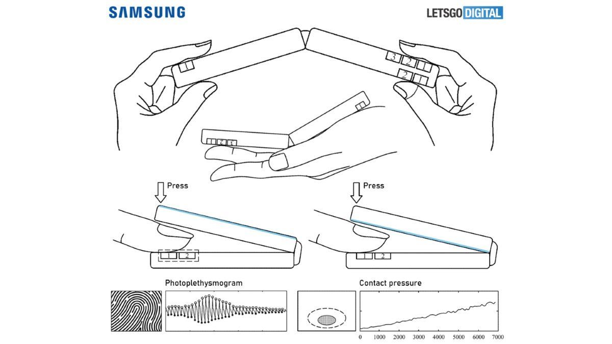Samsung Katlanabilir Telefon Sağlık İzleme Özellikleri