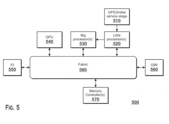 AMD Hibrit Patent