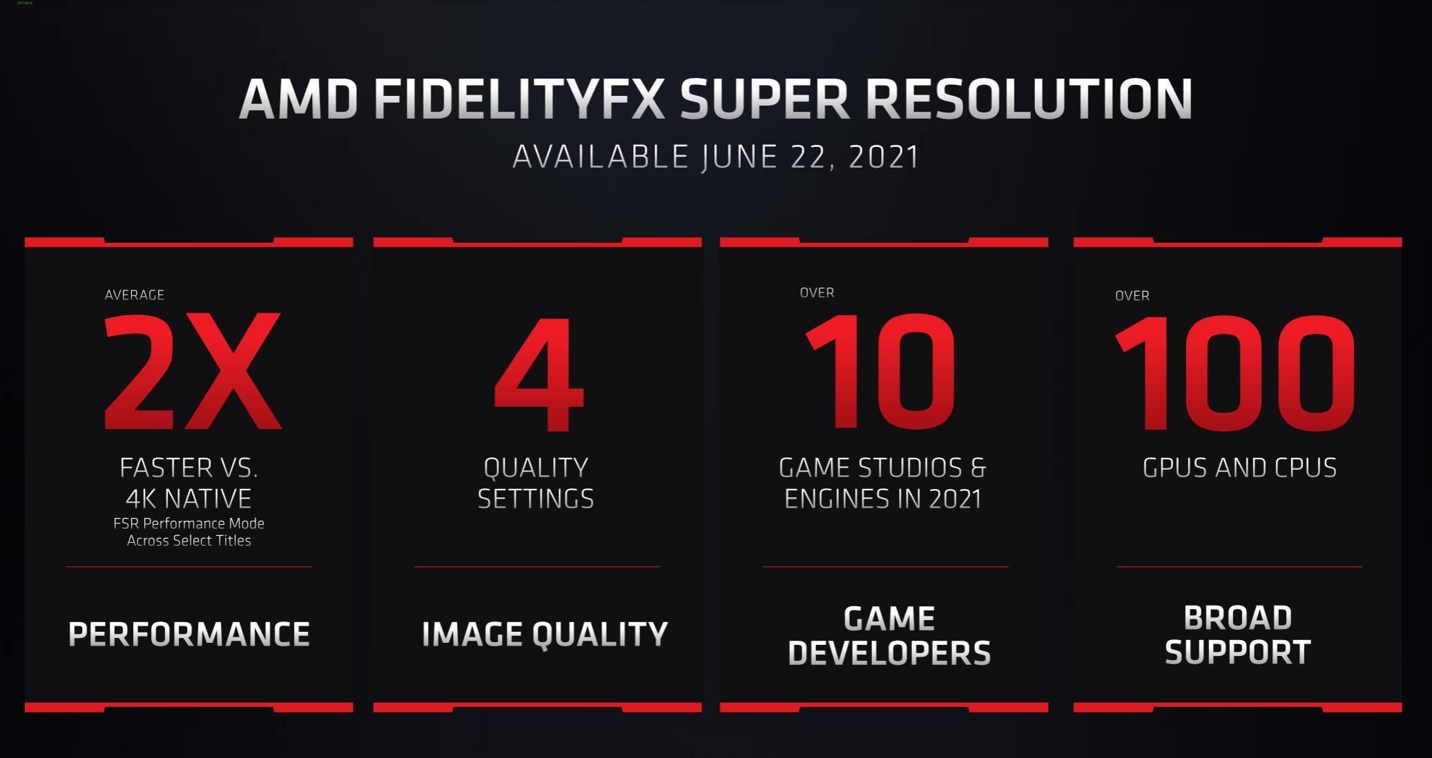 FidelityFX Super Resolution Çıkış Tarihi