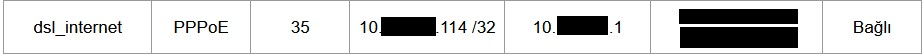 CGNAT IP Adresi