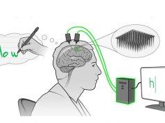 Beyin-Bilgisayar Arayüzü
