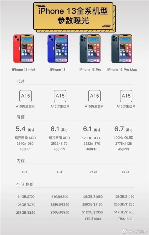 sızdırılan iPhone 13 fiyat listesi