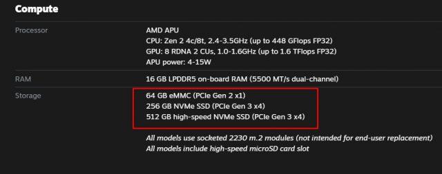 Steam Deck Depolama SSD Özellikleri