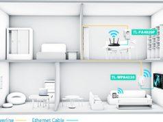 katlı ev wi-fi çözümü