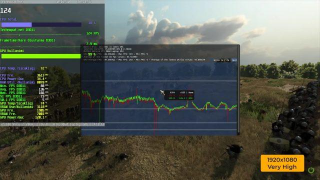 MSI GP66 Leopard oyun performansı